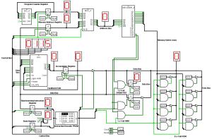 Complete Microprocessor Unit